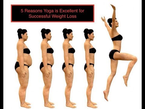 5 Reasons Yoga is Best for Successful Weight Loss